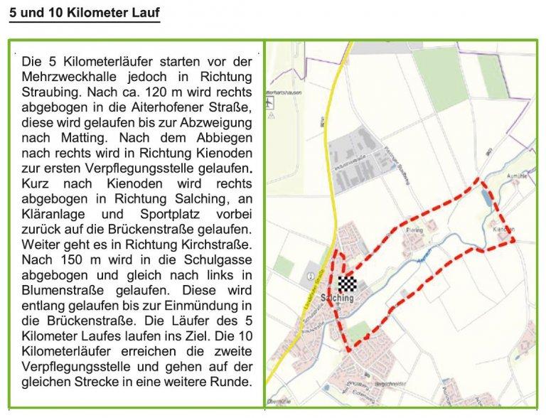5 und 10 Kilometer Lauf Beschreibung